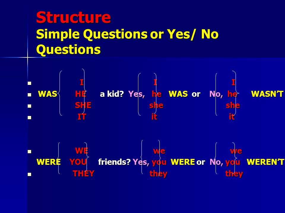 Structure Simple Questions or Yes/ No Questions