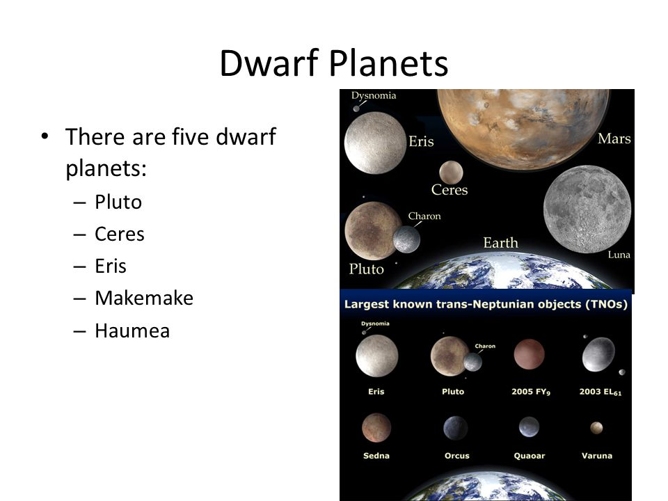 Dwarf Planets There are five dwarf planets: Pluto Ceres Eris Makemake