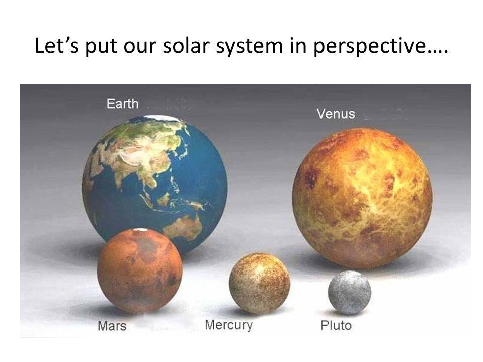 Let's put our solar system in perspective….