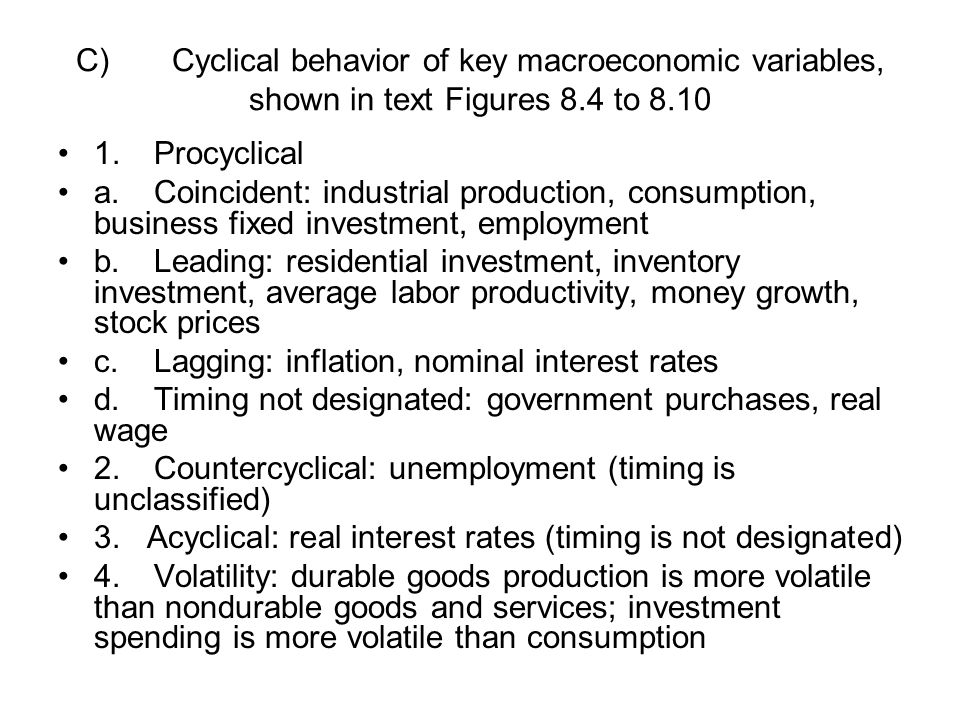 C) Cyclical behavior of key macroeconomic variables, shown in text Figures 8.4 to 8.10