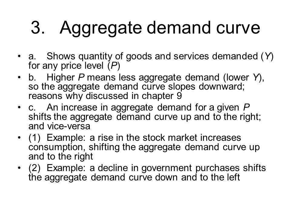 3. Aggregate demand curve