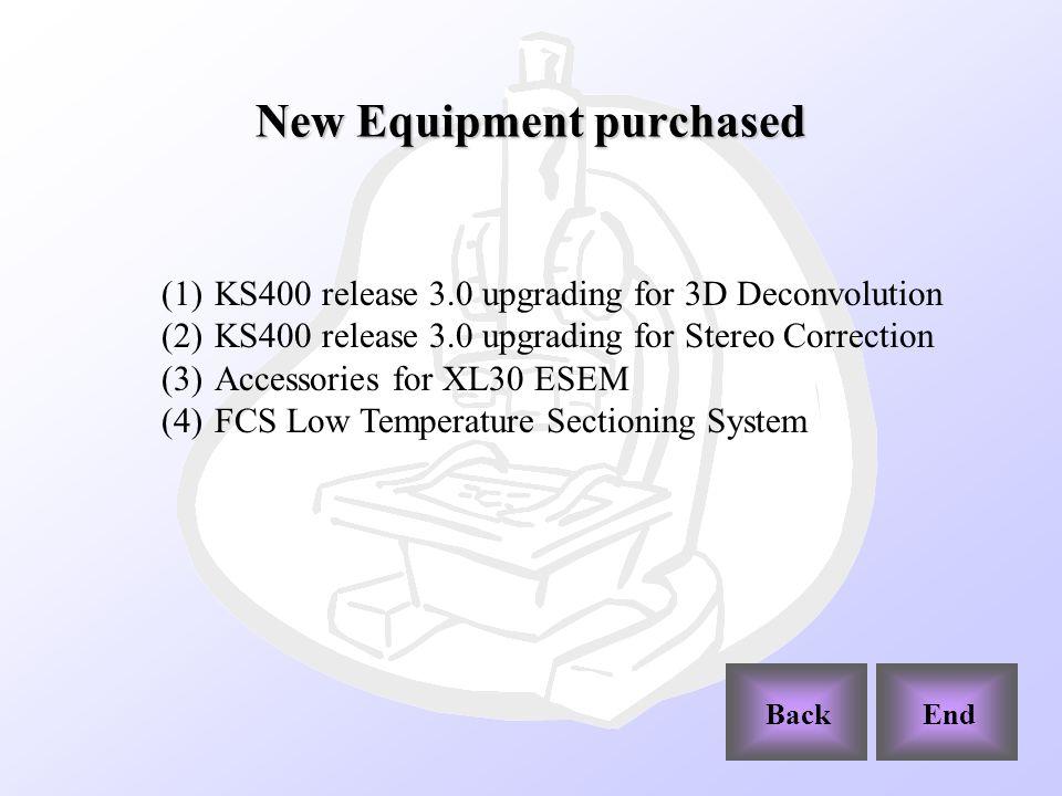 New Equipment purchased