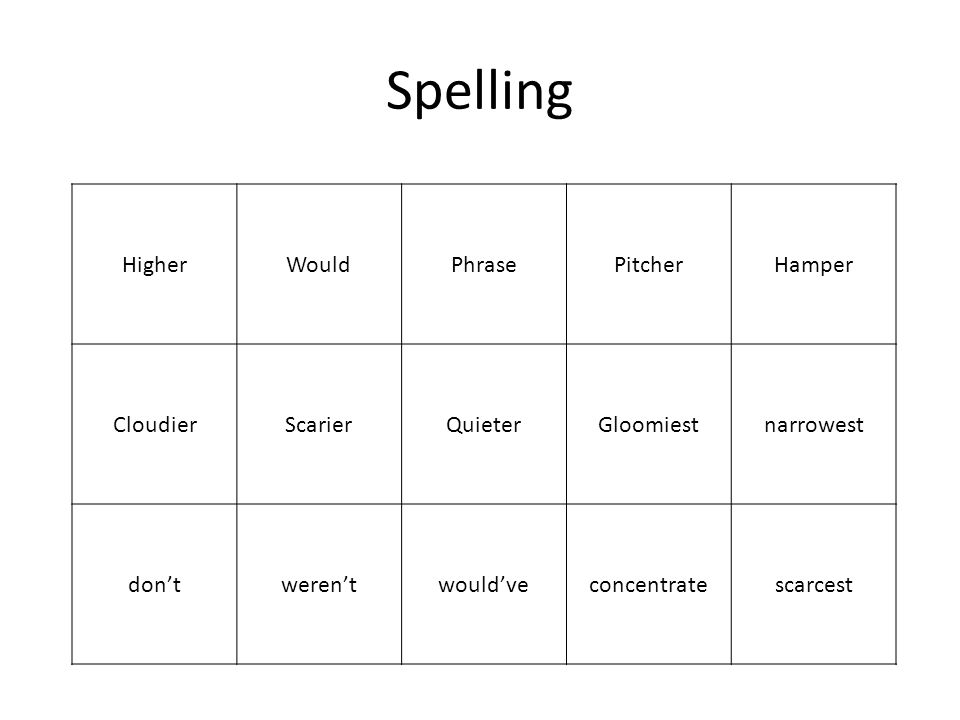 Spelling Higher Would Phrase Pitcher Hamper Cloudier Scarier Quieter