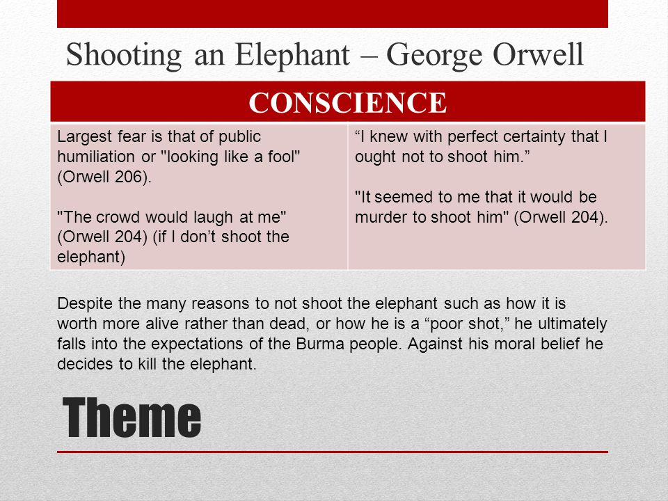 shooting an elephant theme essay Litcharts assigns a color and icon to each theme in shooting an elephant, which you can use to track the themes throughout the work colonialism orwell uses his experience of shooting an elephant as a metaphor for his experience with the institution of colonialism.