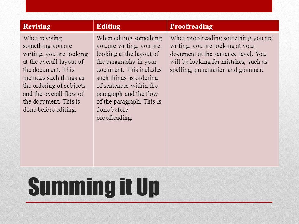 Summing it Up Revising Editing Proofreading