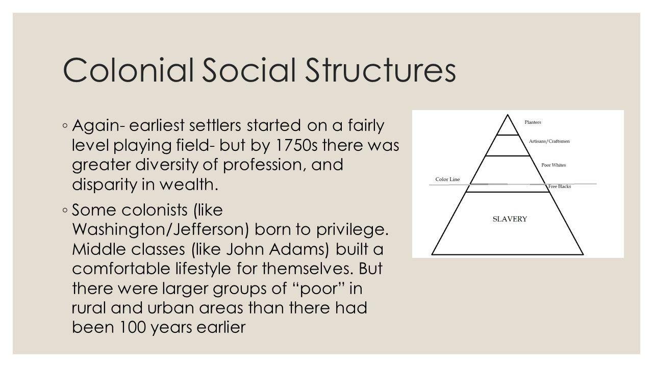 Colonial Social Structures