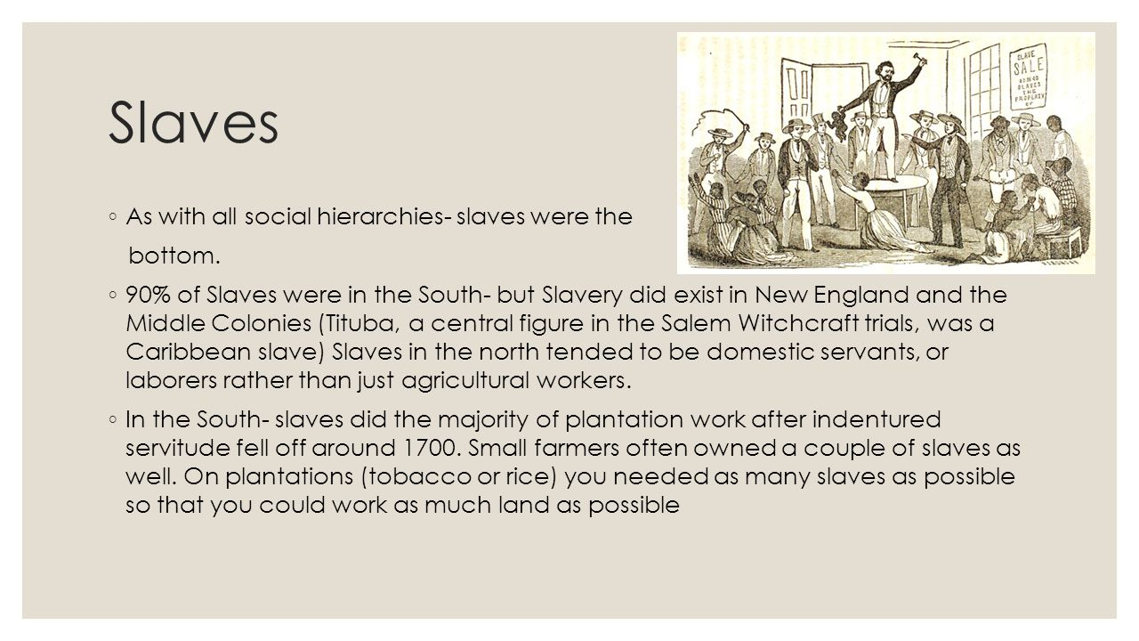 Slaves As with all social hierarchies- slaves were the bottom.