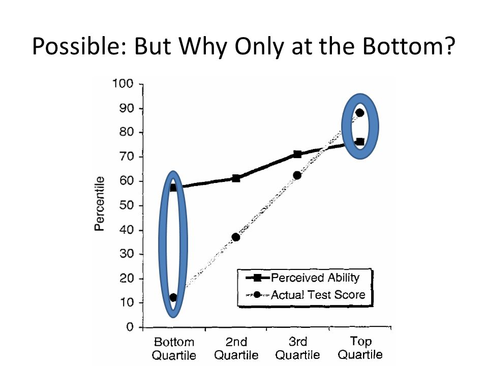 Possible: But Why Only at the Bottom