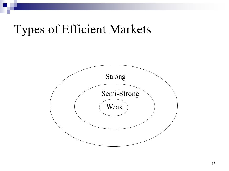 Types of Efficient Markets