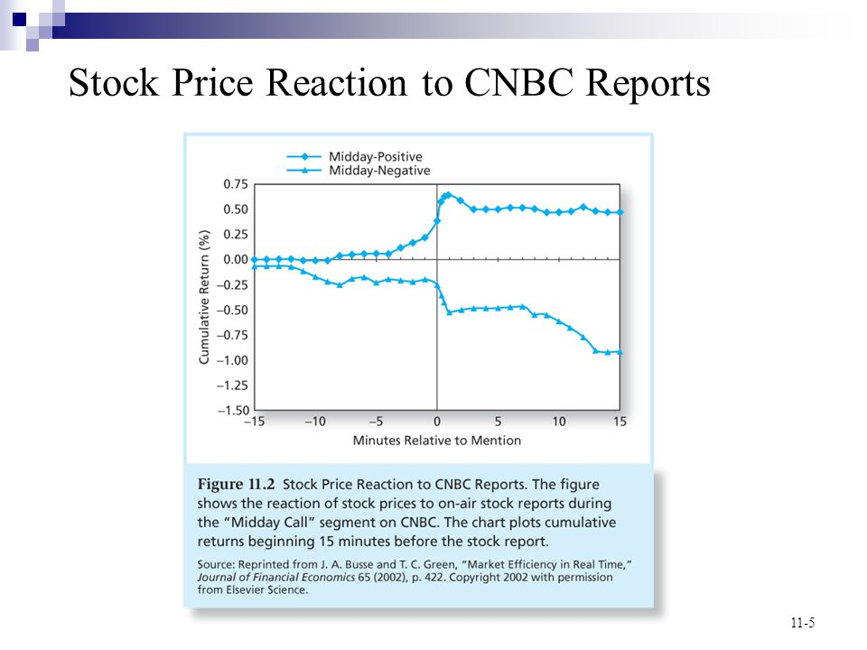 Stock Price Reaction to CNBC Reports