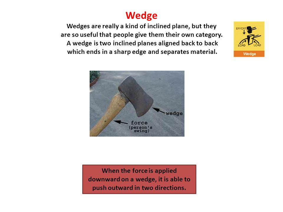 How does a wedge increase force Hint: Look at yellow diagram.