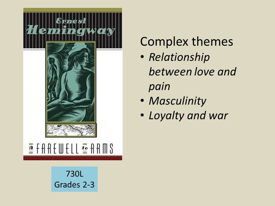 Complex themes Relationship between love and pain Masculinity