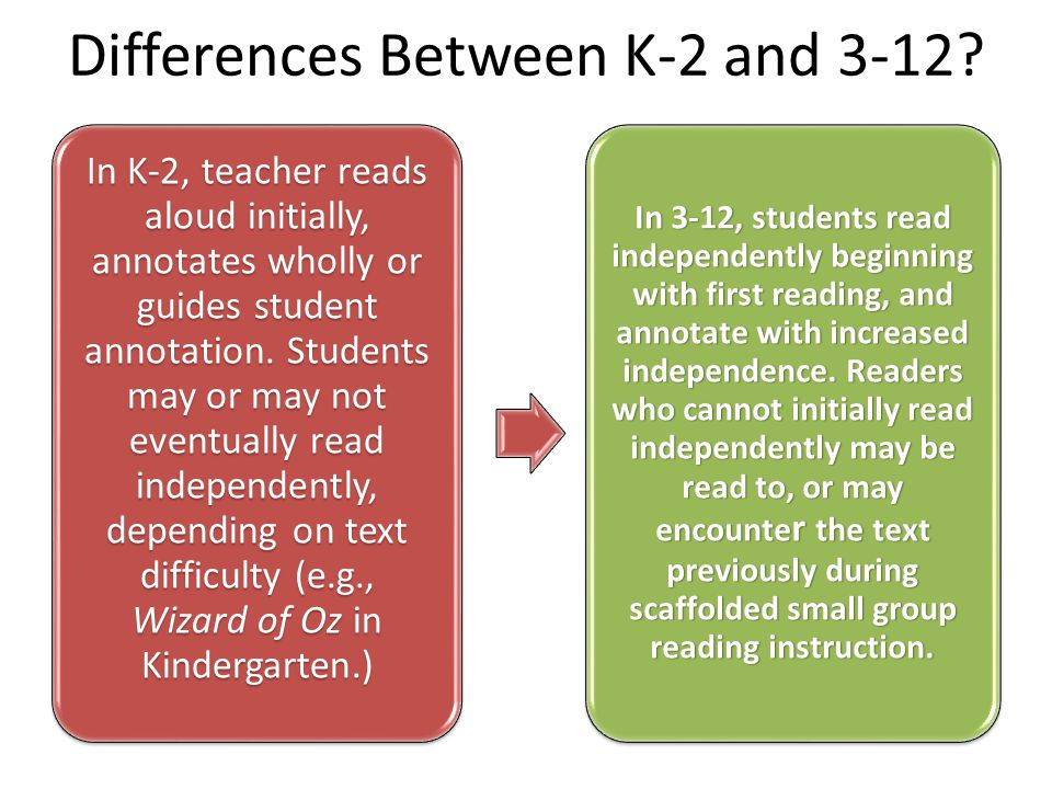 Differences Between K-2 and 3-12