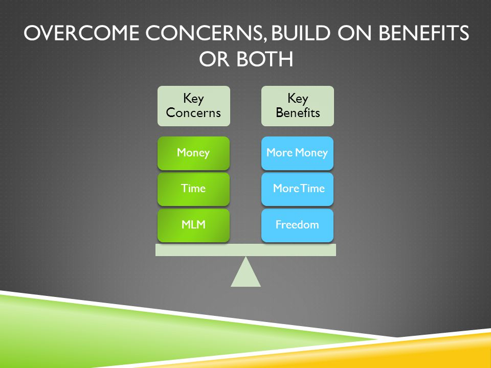 Overcome concerns, build on benefits or both