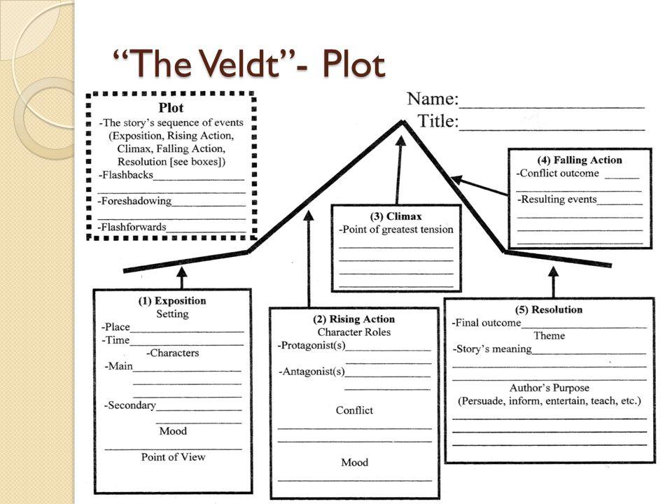 the veldt written by ray bradbury ppt video online 10 ldquothe veldtrdquo plot