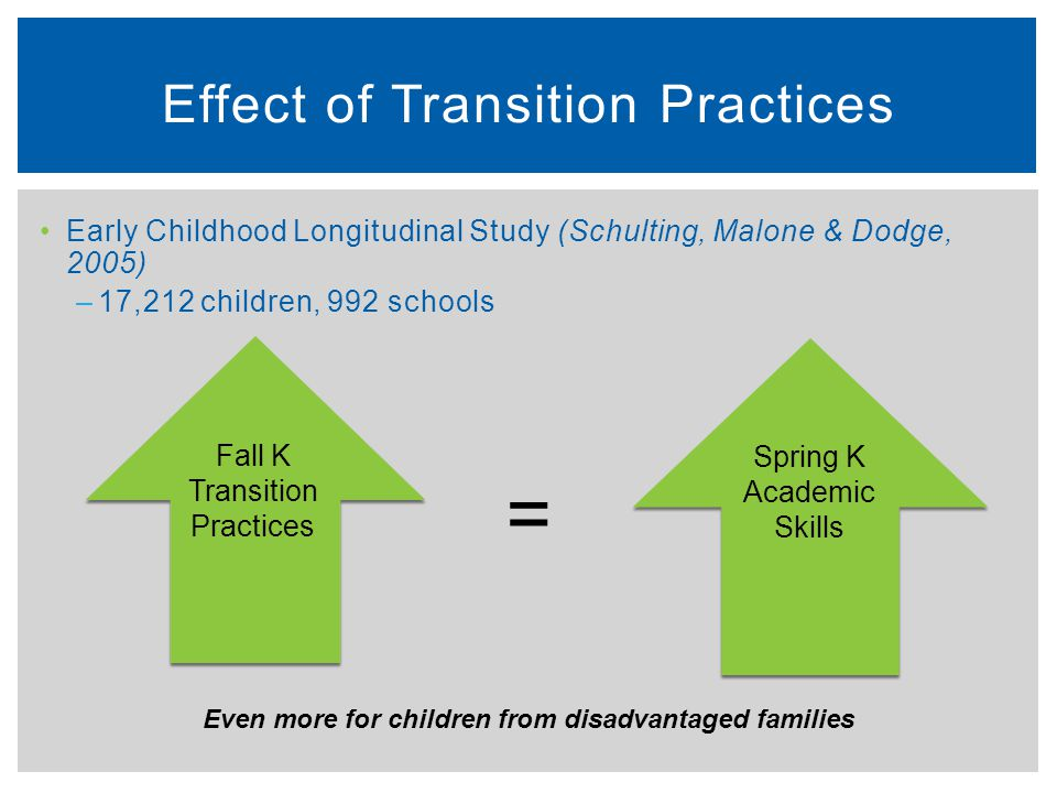 Effect of Transition Practices