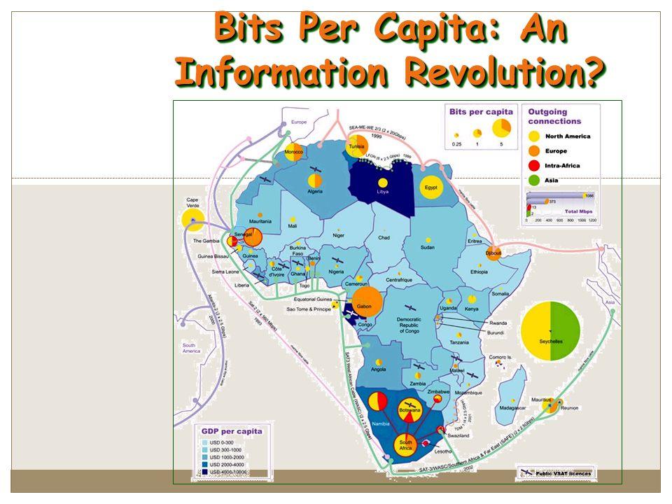 Bits Per Capita: An Information Revolution
