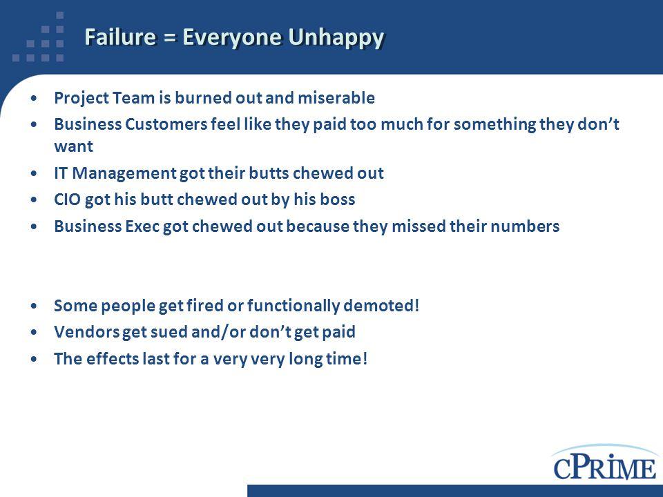 Failure = Everyone Unhappy