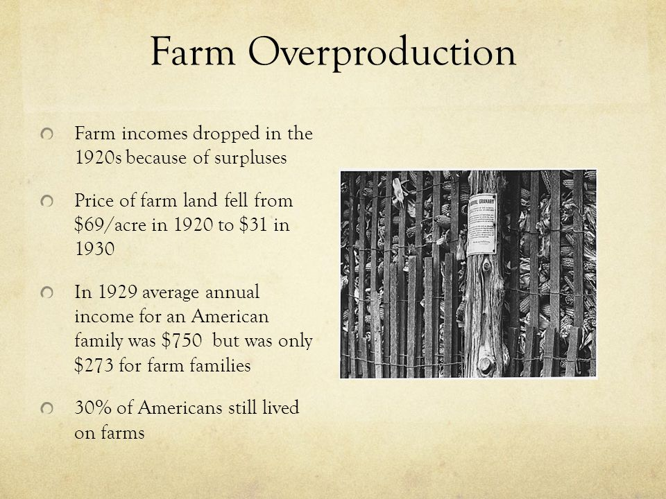 Farm Overproduction Farm incomes dropped in the 1920s because of surpluses. Price of farm land fell from $69/acre in 1920 to $31 in 1930.