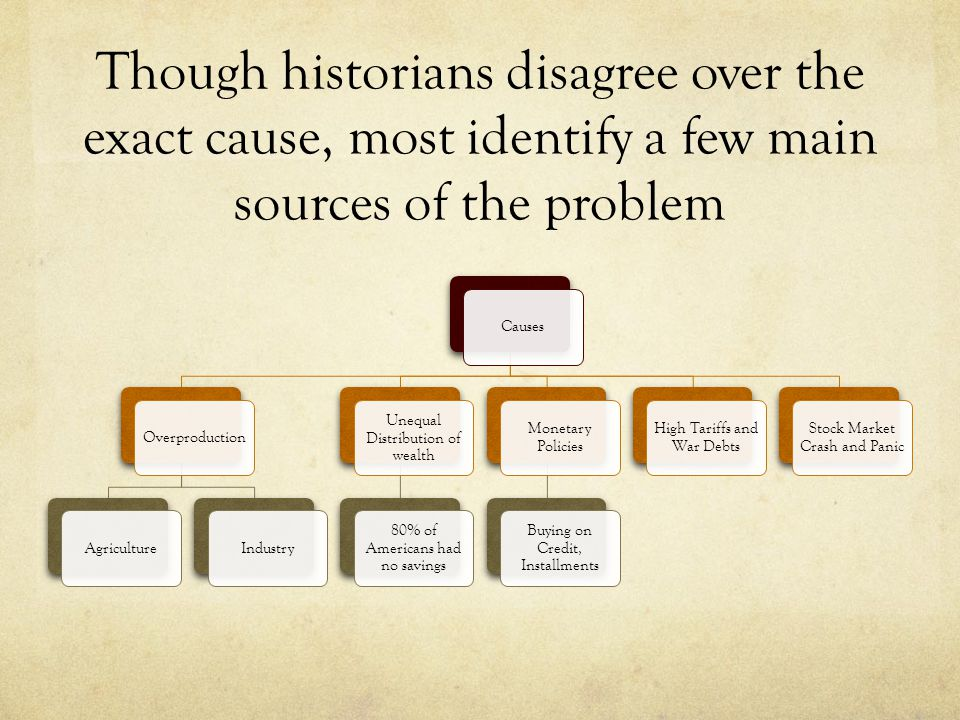 Though historians disagree over the exact cause, most identify a few main sources of the problem