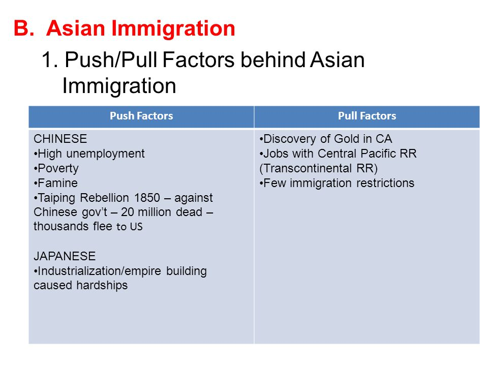 B. Asian Immigration 1. Push/Pull Factors behind Asian Immigration