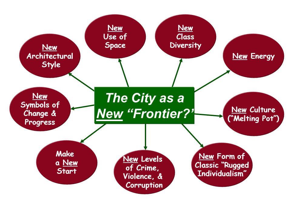 The City as a New Frontier