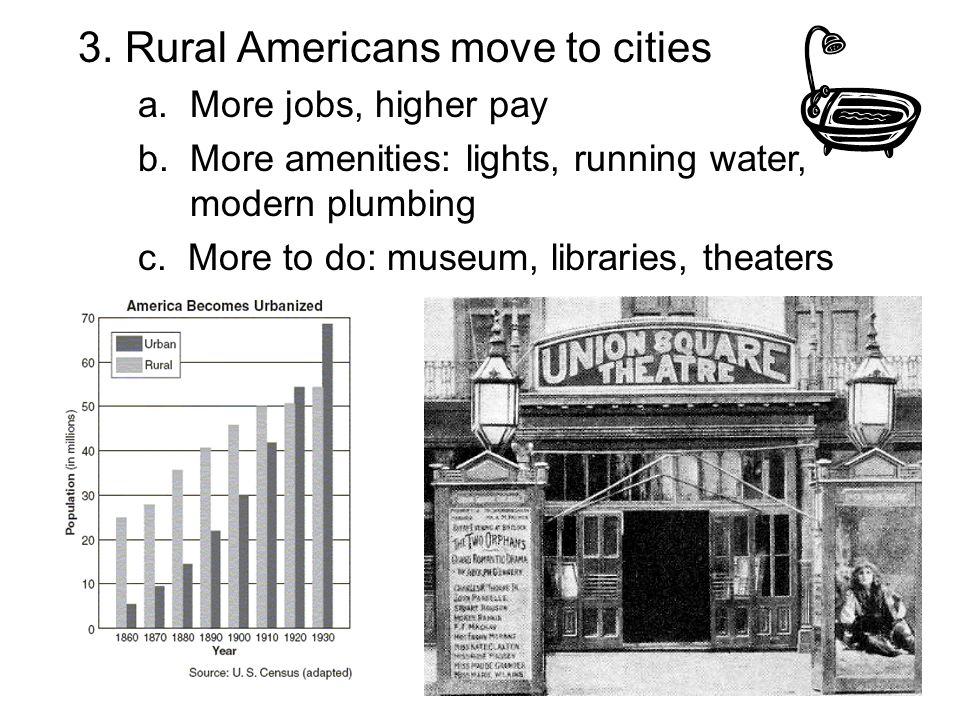 3. Rural Americans move to cities