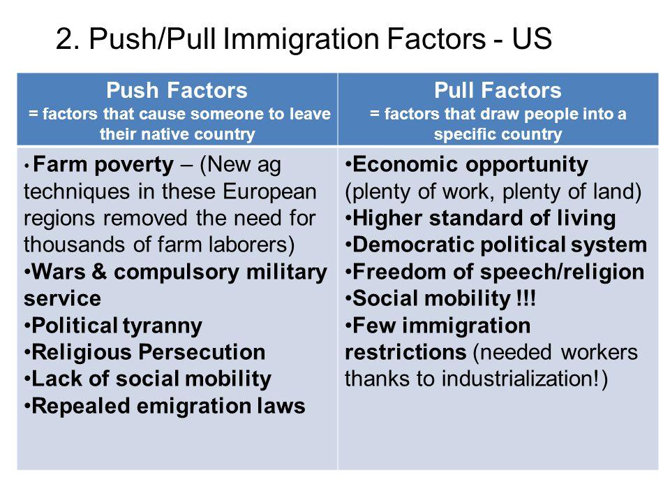 2. Push/Pull Immigration Factors - US