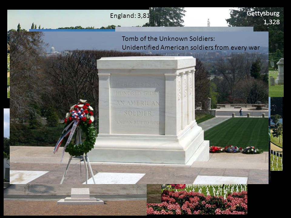 Gettysburg England: 3,812 soldiers 1,328 France:
