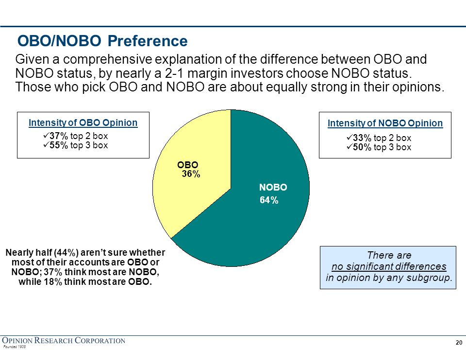 OBO Preference Shrinks when Price Tag Is Attached