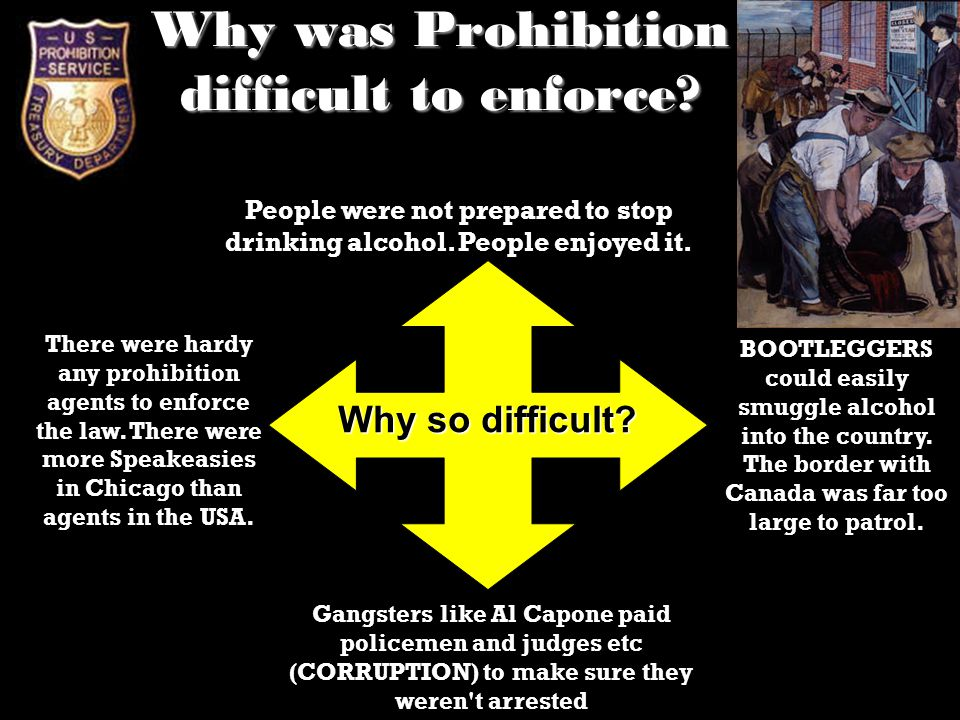 Why was Prohibition difficult to enforce