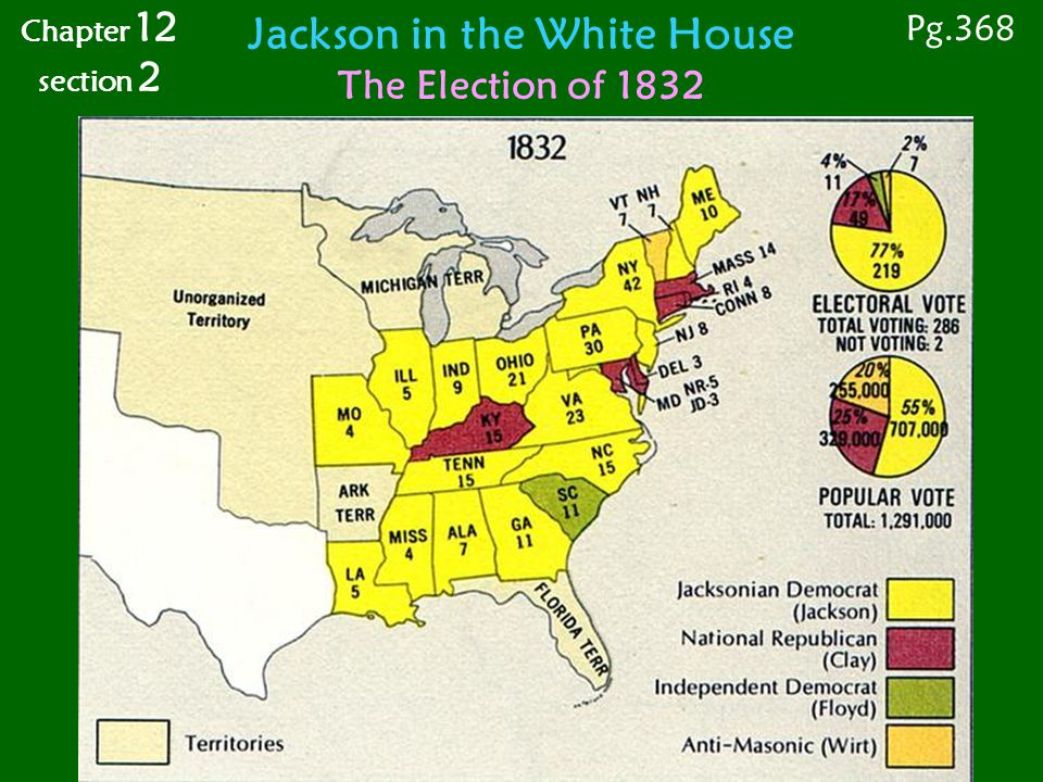 Jackson in the White House