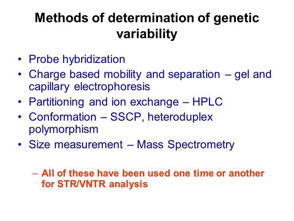 Methods of determination of genetic variability