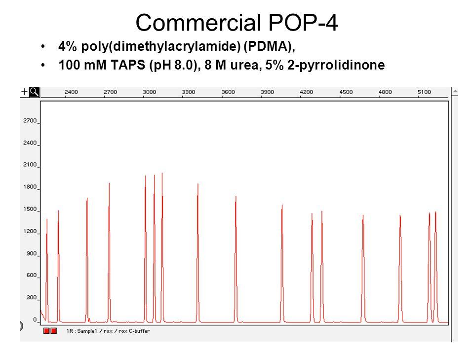 Commercial POP-4 4% poly(dimethylacrylamide) (PDMA),