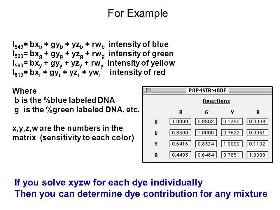 For Example If you solve xyzw for each dye individually