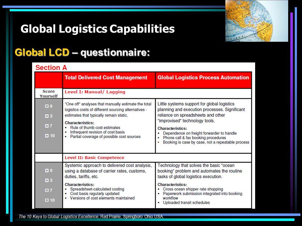 Global Logistics Capabilities