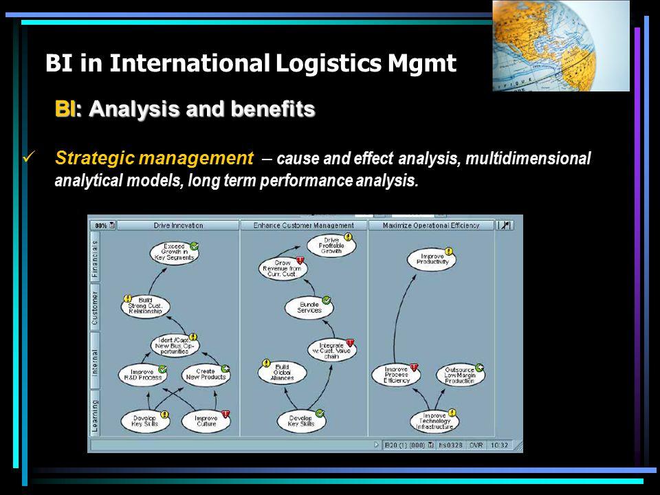 BI in International Logistics Mgmt