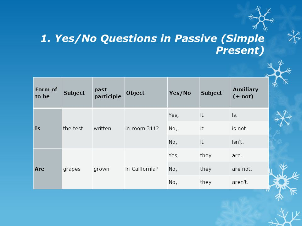 1. Yes/No Questions in Passive (Simple Present)