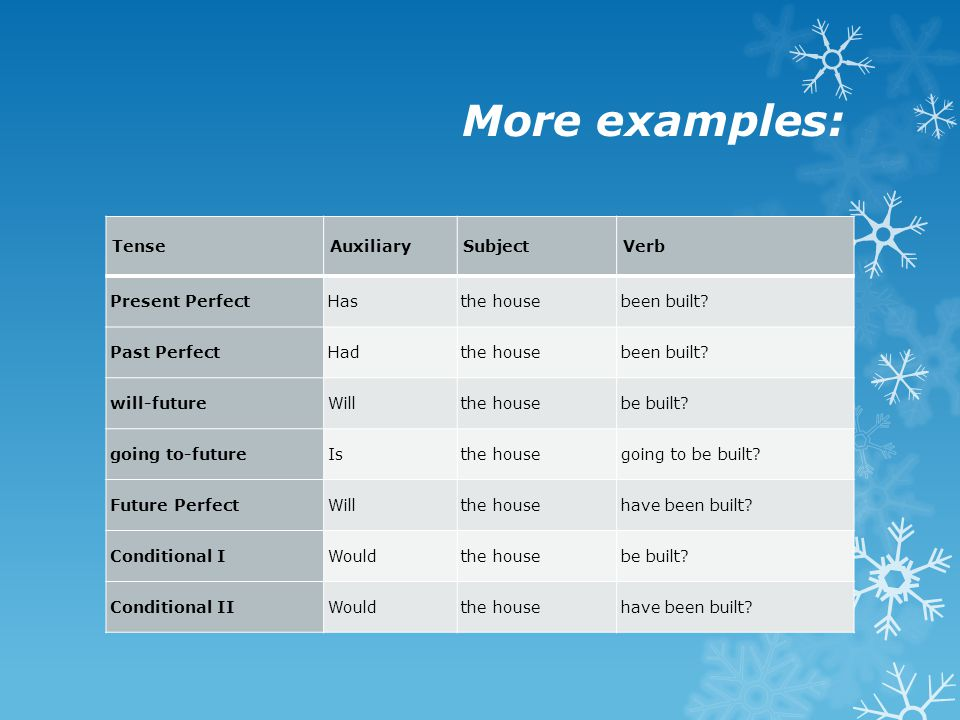 More examples: Tense Auxiliary Subject Verb Present Perfect Has