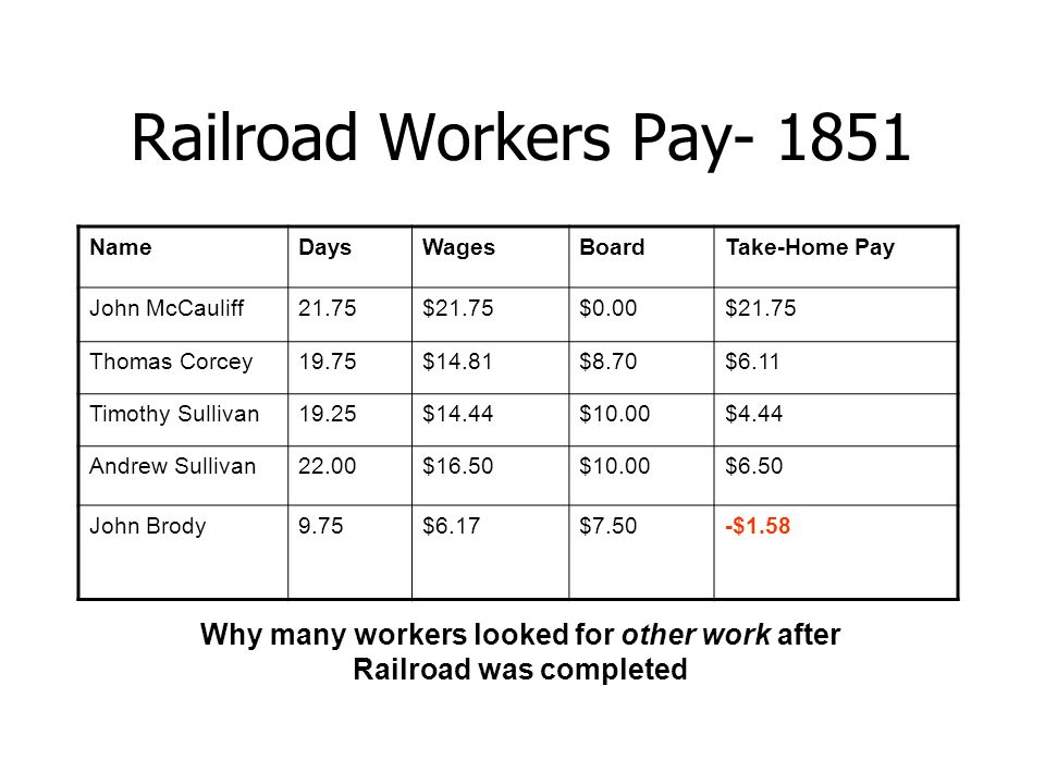 Why many workers looked for other work after Railroad was completed