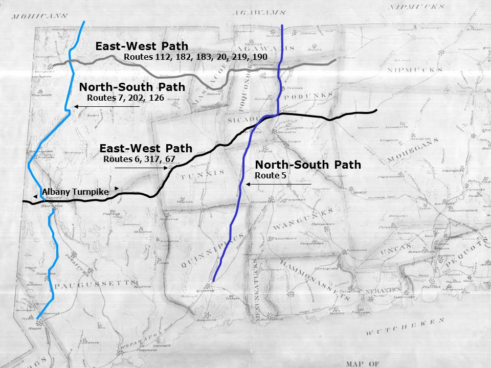 East-West Path North-South Path East-West Path North-South Path