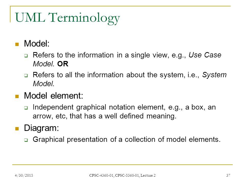UML Terminology Model: Model element: Diagram: