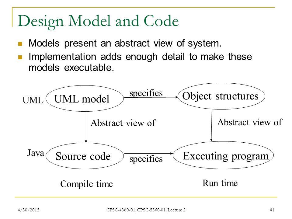 Design Model and Code Object structures UML model Source code