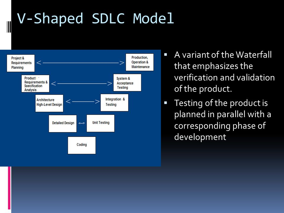 V-Shaped SDLC Model A variant of the Waterfall that emphasizes the verification and validation of the product.