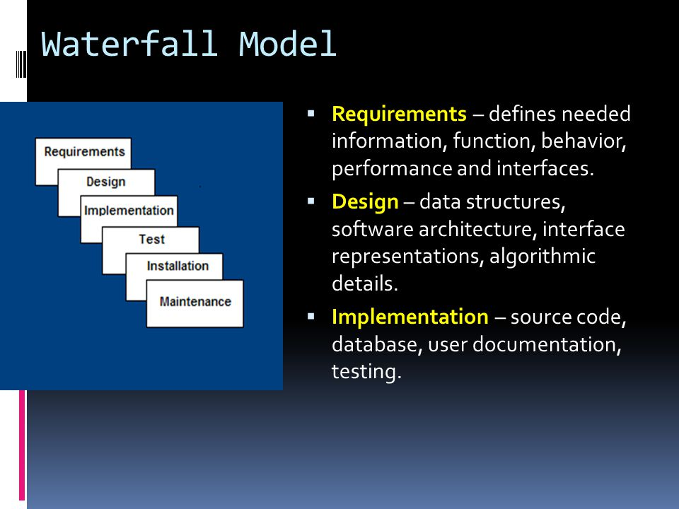 Waterfall Model Requirements – defines needed information, function, behavior, performance and interfaces.
