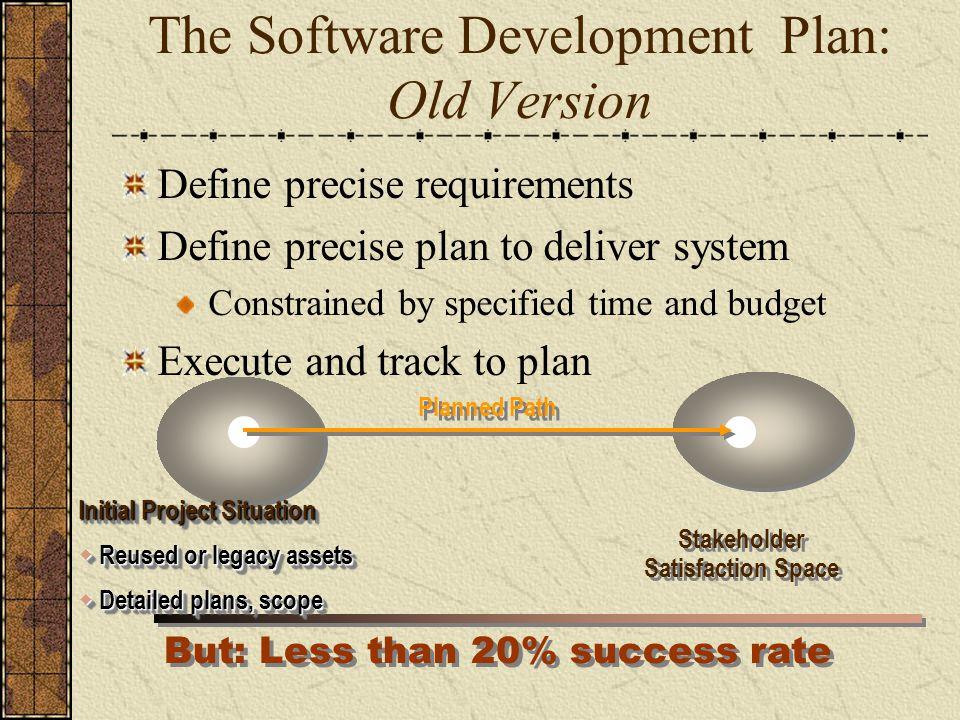 The Software Development Plan: Old Version