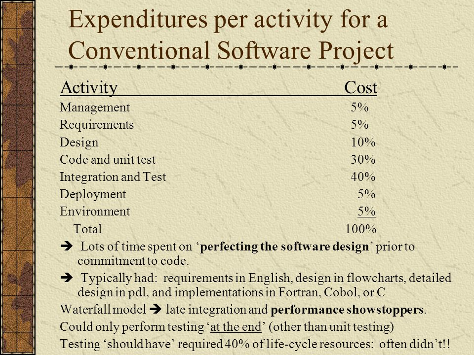 Expenditures per activity for a Conventional Software Project
