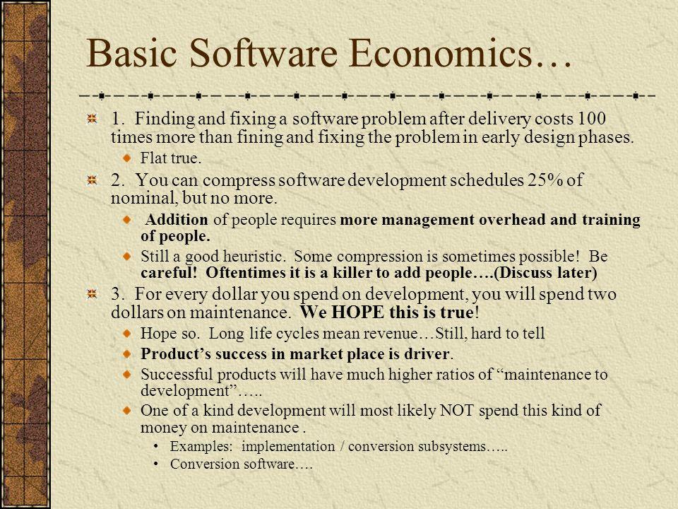 Basic Software Economics…