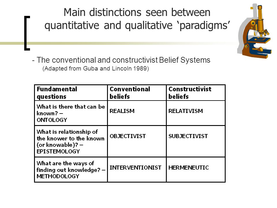 Main distinctions seen between quantitative and qualitative 'paradigms'