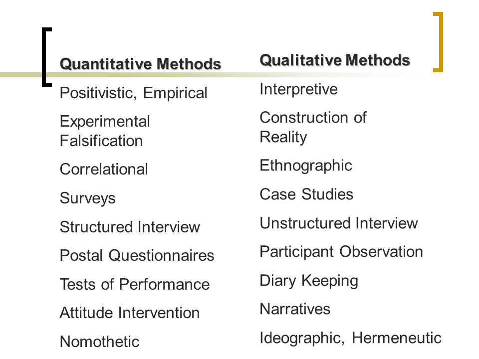 Qualitative Methods Interpretive. Construction of Reality. Ethnographic. Case Studies. Unstructured Interview.